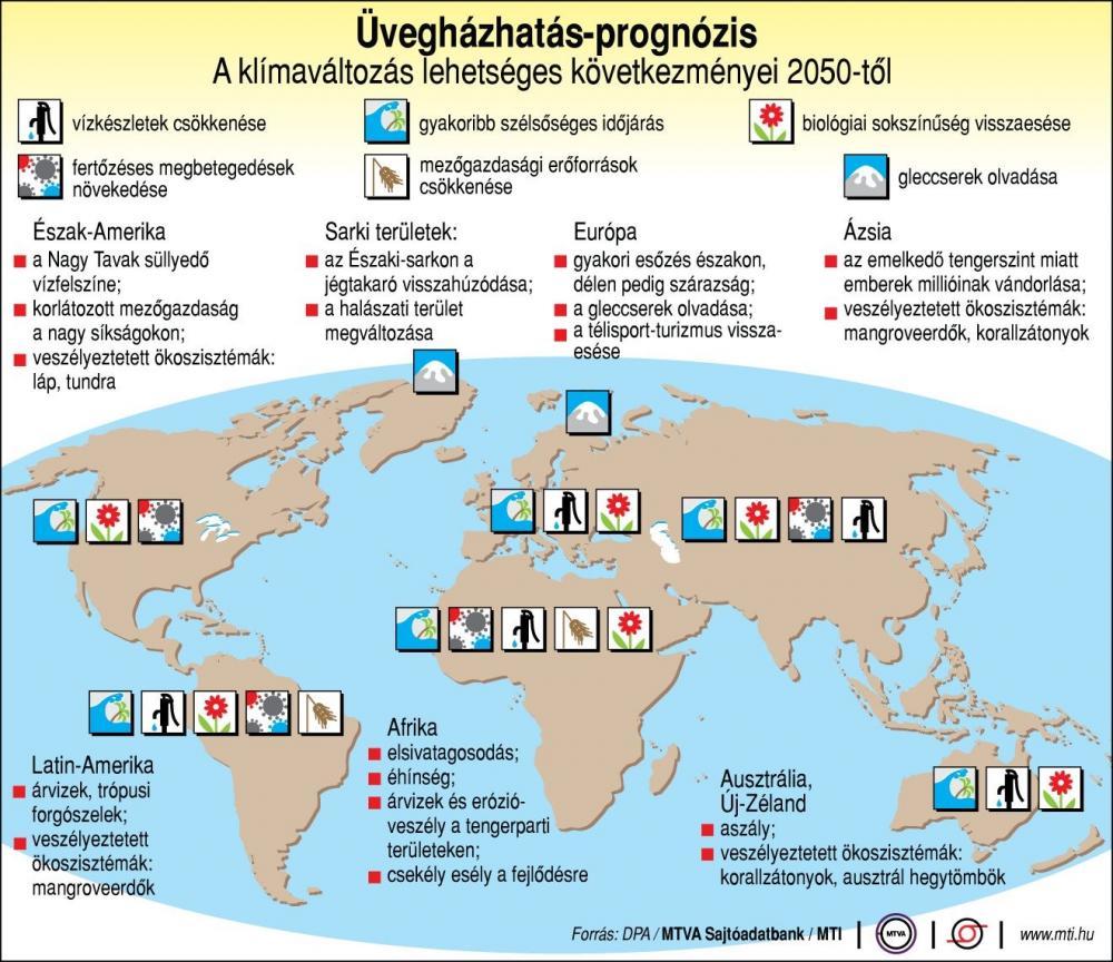 A klímaváltozás lehetséges következményei 2050-től Forrás: MTI