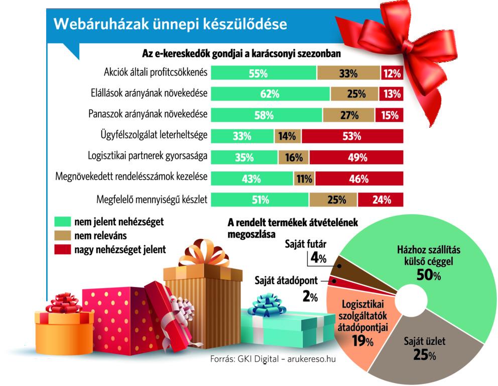 Népszava Fekete péntek - Rövidre zárt karácsonyi bevásárlás f72920fcdd